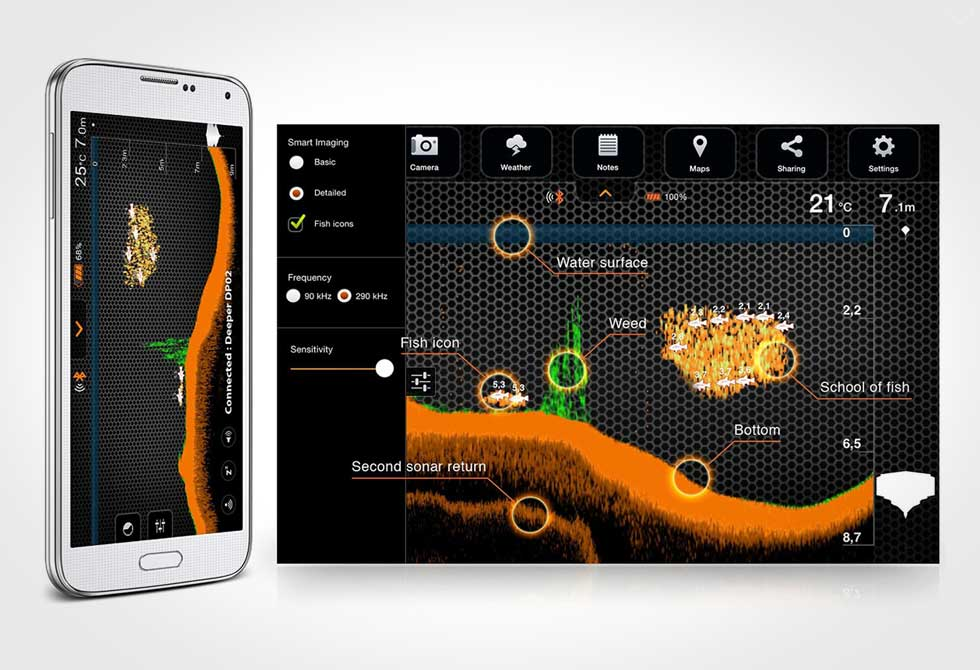 Deeper fishfinder lumberjac for Deeper fish finder