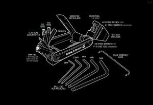 Blackburn-Wayside-Multi-Tool-5-LumberJac