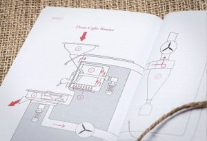 Coffee-A-Modern-Field-Guide1-LumberJac